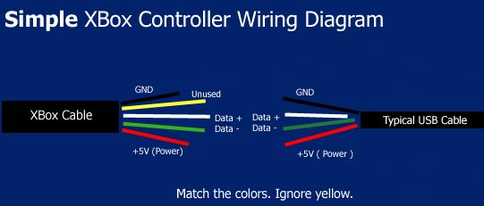 usb mouse wiring diagram usb image wiring diagram usb cord wire diagram usb image wiring diagram on usb mouse wiring diagram